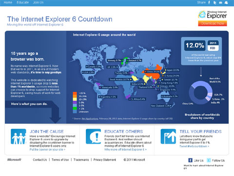 screen of IE6Countdown.com
